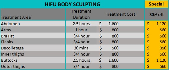 HIFU Body Sculpting